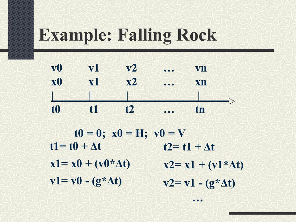 Example: Falling Rock v0 v1 v2 … vn x0 x1 x2 … xn |______|______|____________|_____ t0 t1 t2 … tn t0 = 0; x0 = H; v0 = V t1= t0 + Δt x1= x0 + (v0*Δt) v1= v0 - (g*Δt) t2= t1 + Δt x2= x1 + (v1*Δt) v2= v1 - (g*Δt) …