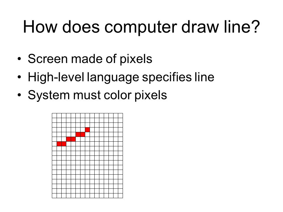 DDA Algorithm Start with starting and ending coordinates of the line: (x0, y0) and (x1, y1) Color first pixel (round to nearest integer) Suppose x1-x0 > y1-y0 (gentle slope) –There will be x1-x0 steps (# pixels to be colored) Set x=x0, y=y0 At each step, –increment x by (x1-x0)/numsteps, and –increment y by (y1-y0)/numsteps For each step, round off x and y to nearest integer, and color pixel