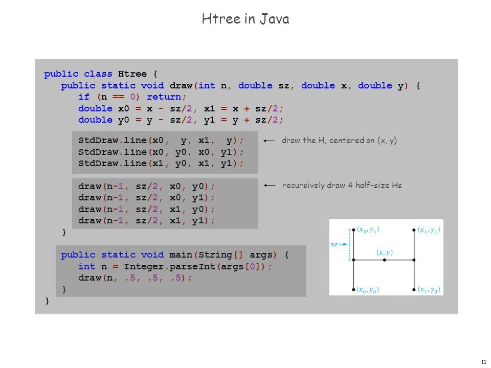 11 Htree in Java public class Htree { public static void draw(int n, double sz, double x, double y) { if (n == 0) return; double x0 = x - sz/2, x1 = x