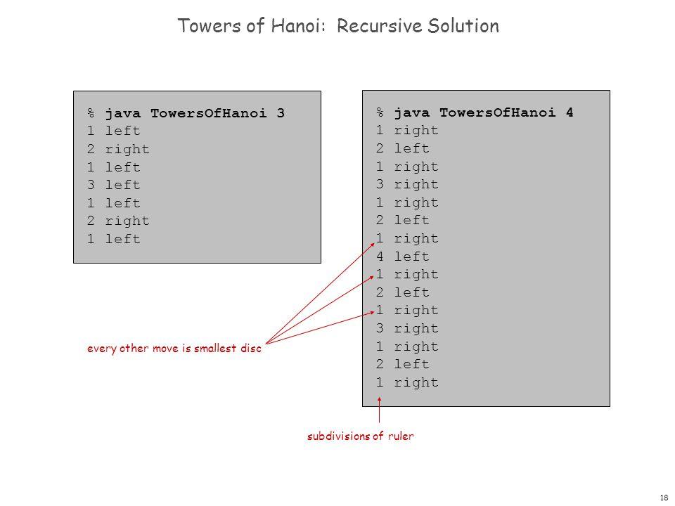 18 Towers of Hanoi: Recursive Solution % java TowersOfHanoi 4 1 right 2 left 1 right 3 right 1 right 2 left 1 right 4 left 1 right 2 left 1 right 3 ri