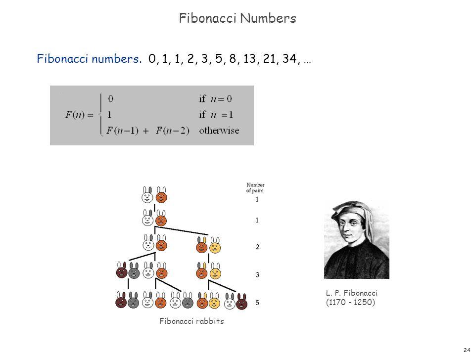 24 Fibonacci Numbers Fibonacci numbers. 0, 1, 1, 2, 3, 5, 8, 13, 21, 34, … Fibonacci rabbits L. P. Fibonacci (1170 - 1250)