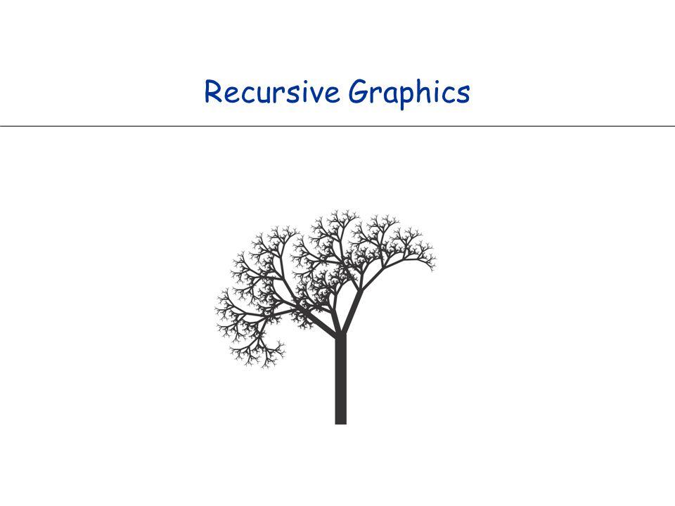 28 Summary How to write simple recursive programs.