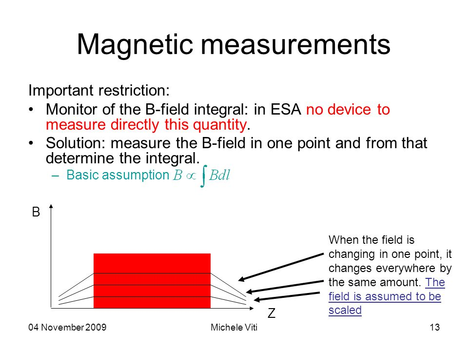 04 November 2009Michele Viti13 Magnetic measurements Important restriction: Monitor of the B-field integral: in ESA no device to measure directly this quantity.