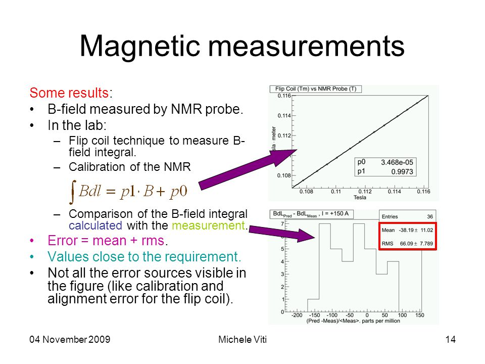 04 November 2009Michele Viti14 Magnetic measurements Some results: B-field measured by NMR probe.