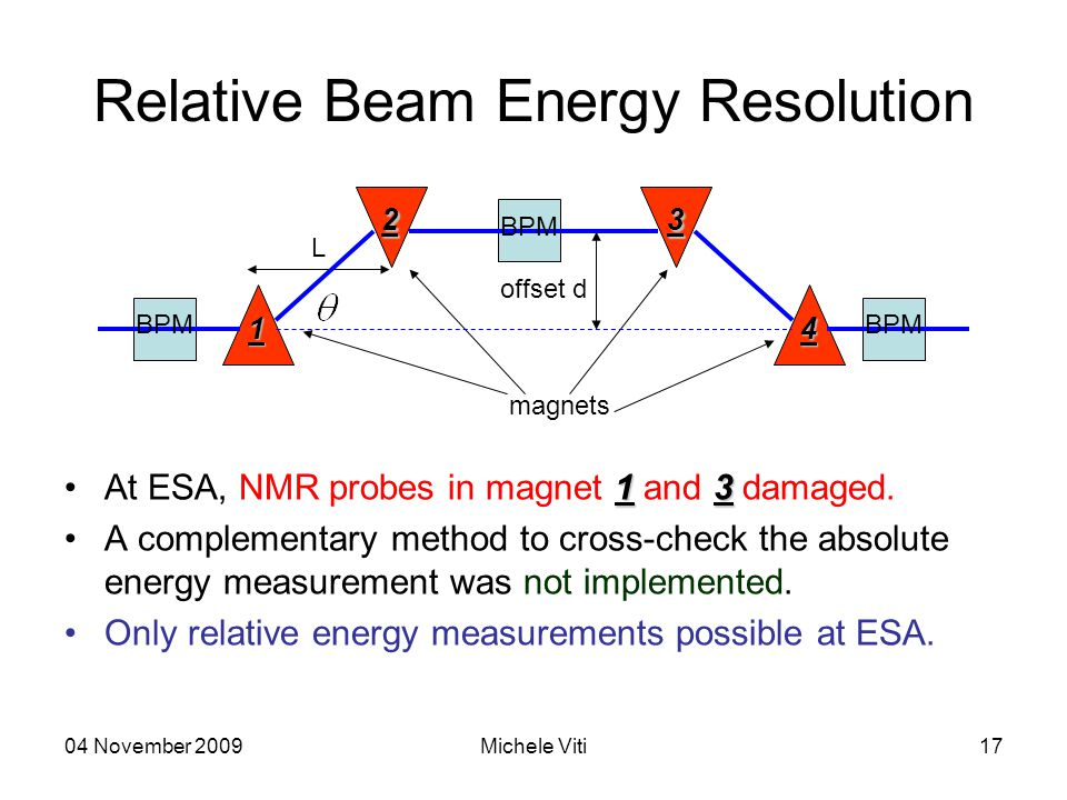 04 November 2009Michele Viti17 Relative Beam Energy Resolution 13At ESA, NMR probes in magnet 1 and 3 damaged.