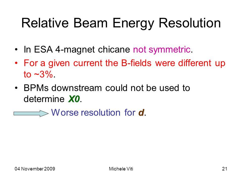 04 November 2009Michele Viti21 Relative Beam Energy Resolution In ESA 4-magnet chicane not symmetric.