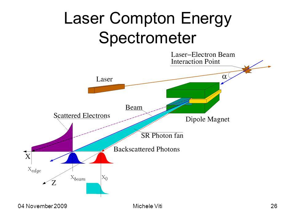 04 November 2009Michele Viti26 Laser Compton Energy Spectrometer