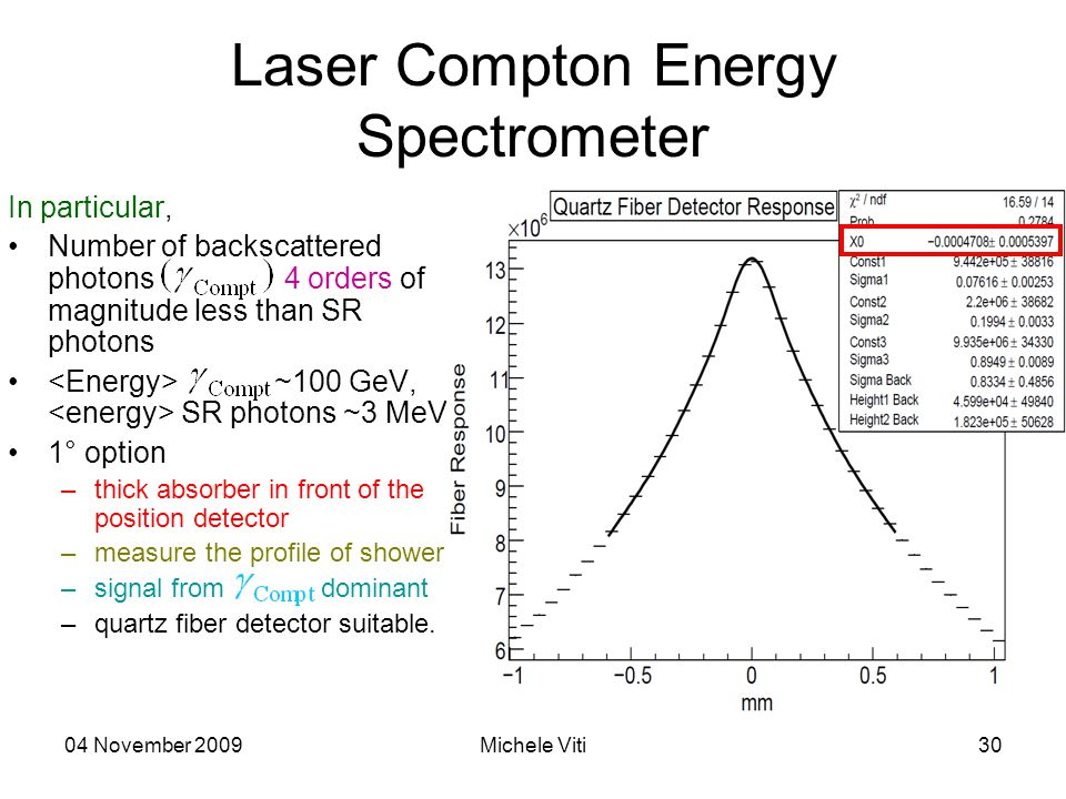 04 November 2009Michele Viti30 Laser Compton Energy Spectrometer In particular, Number of backscattered photons 4 orders of magnitude less than SR photons ~100 GeV, SR photons ~3 MeV.