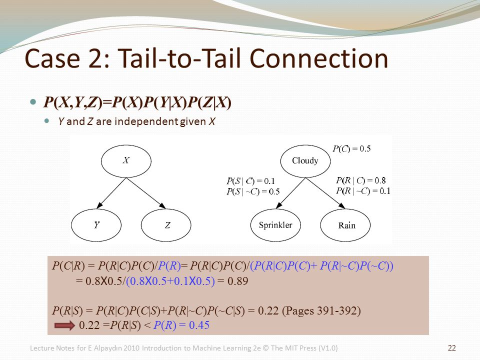 Case 2: Tail-to-Tail Connection P(X,Y,Z)=P(X)P(Y|X)P(Z|X) Y and Z are independent given X 22 Lecture Notes for E Alpaydın 2010 Introduction to Machine Learning 2e © The MIT Press (V1.0) P(C|R) = P(R|C)P(C)/P(R)= P(R|C)P(C)/(P(R|C)P(C)+ P(R|~C)P(~C)) = 0.8 X 0.5/(0.8 X 0.5+0.1 X 0.5) = 0.89 P(R|S) = P(R|C)P(C|S)+P(R|~C)P(~C|S) = 0.22 (Pages 391-392) 0.22 =P(R|S) < P(R) = 0.45