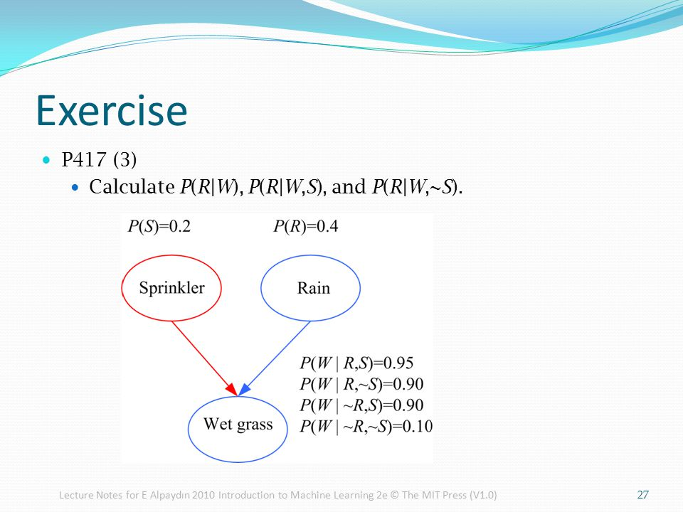 Exercise P417 (3) Calculate P(R|W), P(R|W,S), and P(R|W,~S).