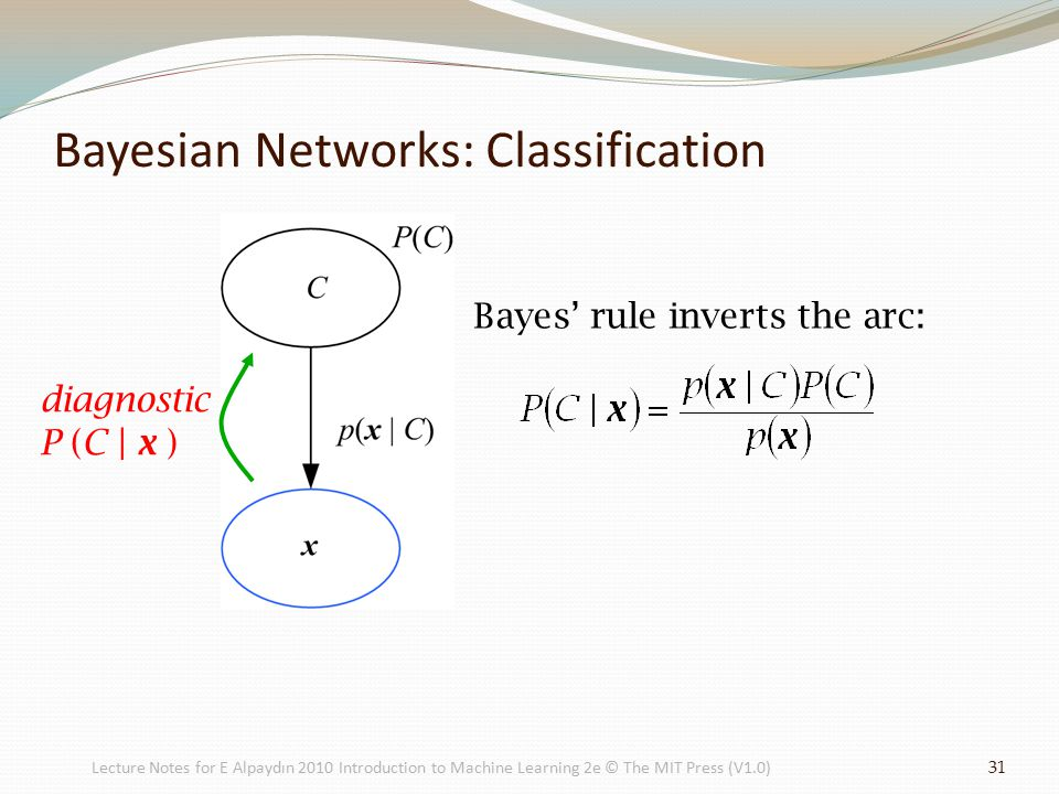 Bayesian Networks: Classification diagnostic P (C | x ) Bayes' rule inverts the arc: 31 Lecture Notes for E Alpaydın 2010 Introduction to Machine Learning 2e © The MIT Press (V1.0)