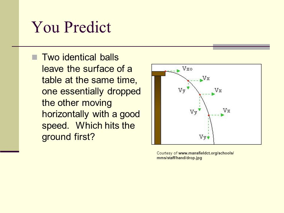 You Predict Two identical balls leave the surface of a table at the same time, one essentially dropped the other moving horizontally with a good speed.