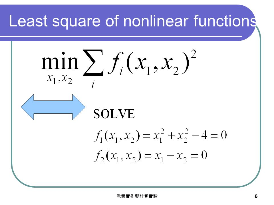 軟體實作與計算實驗 6 Least square of nonlinear functions
