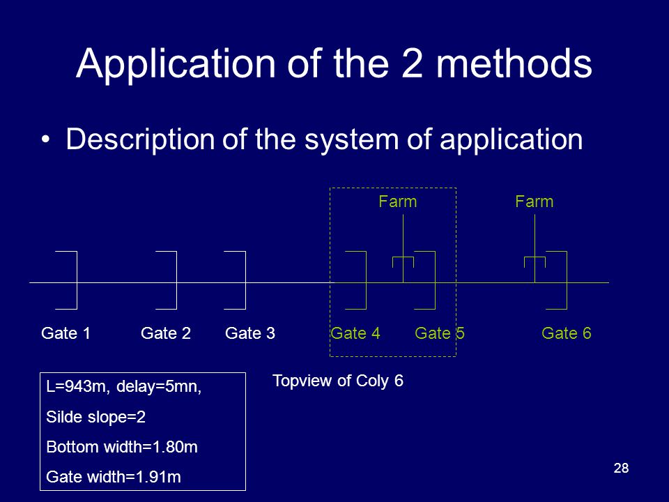 28 Application of the 2 methods Description of the system of application Gate 6Gate 5Gate 4Gate 3Gate 2Gate 1 Topview of Coly 6 Farm L=943m, delay=5mn, Silde slope=2 Bottom width=1.80m Gate width=1.91m