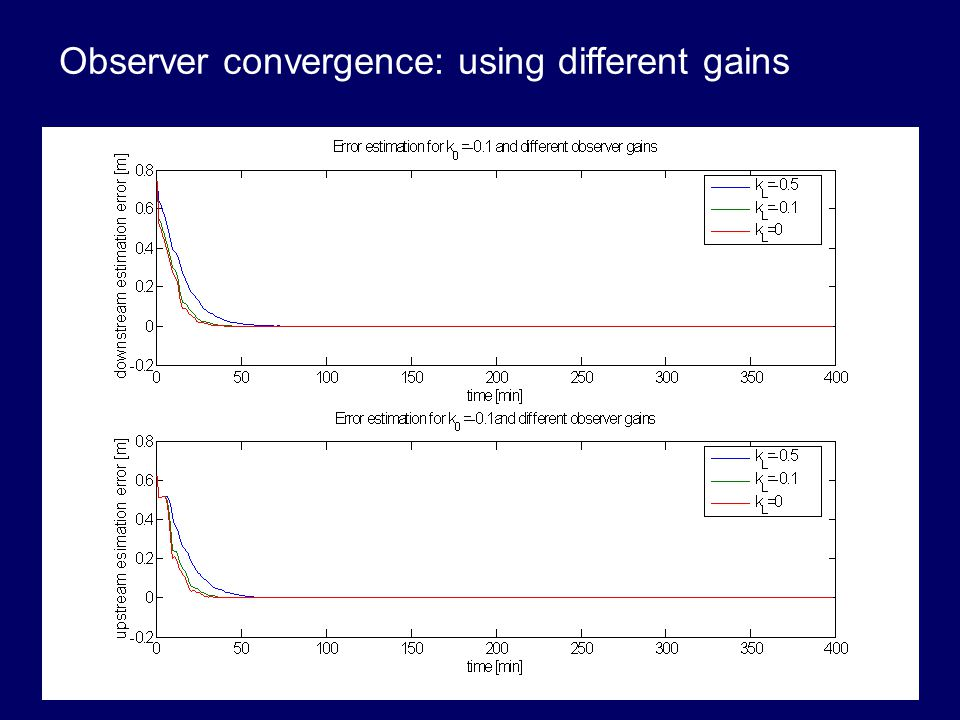 31 Observer convergence: using different gains