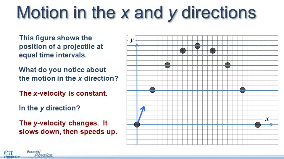 Equations for projectile motion Because projectiles move differently in the x and y directions, there are two separate sets of equations for modeling projectile motion: one set for the x axis one set for the y axis