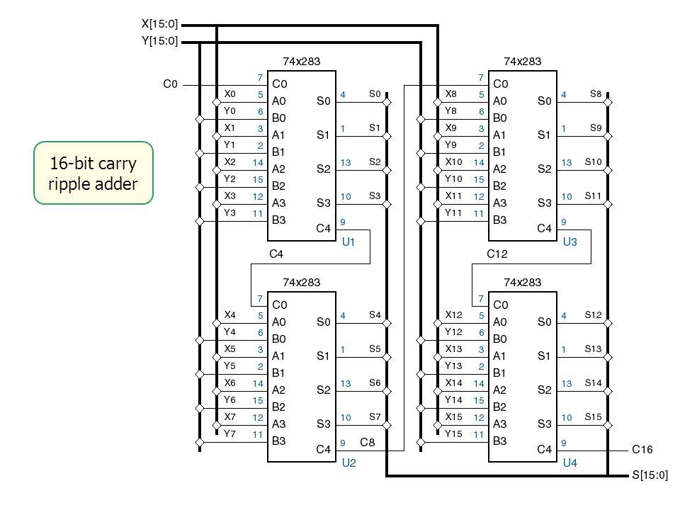 16-bit carry ripple adder