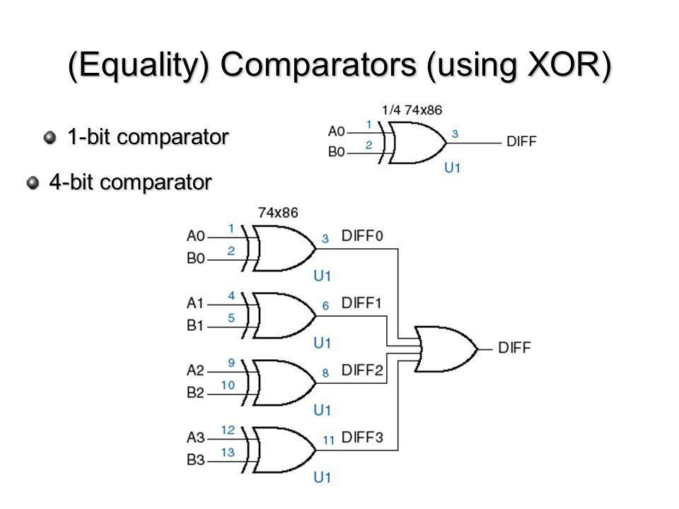 (Equality) Comparators (using XOR) 1-bit comparator 4-bit comparator