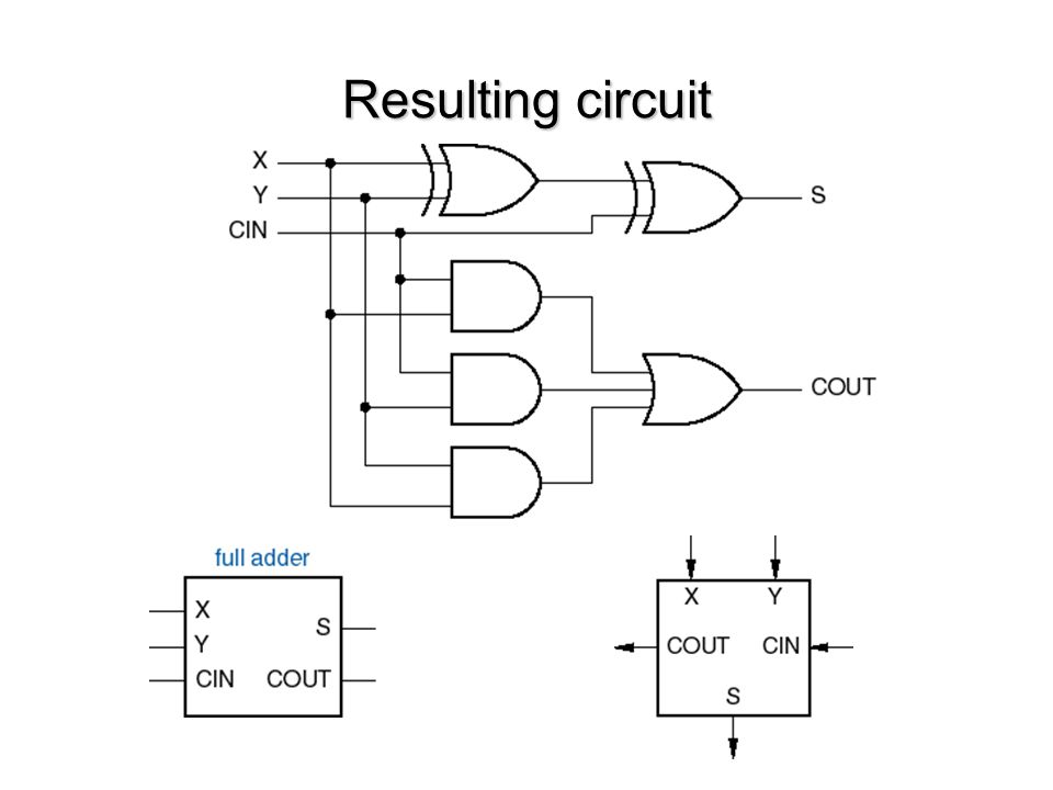 Resulting circuit