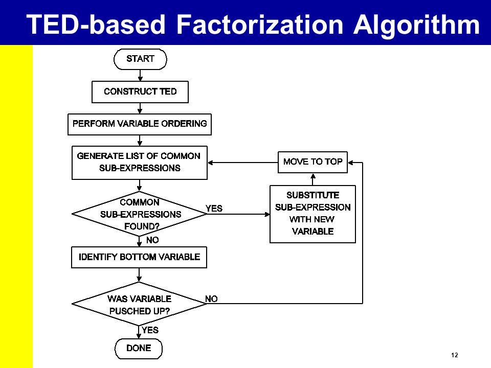 12 TED-based Factorization Algorithm