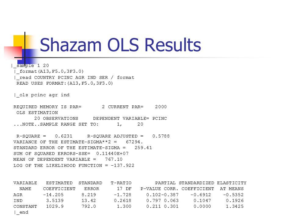 Shazam OLS Results |_sample 1 20 |_format(A13,F5.0,3F3.0) |_read COUNTRY PCINC AGR IND SER / format READ USES FORMAT:(A13,F5.0,3F3.0) |_ols pcinc agr ind REQUIRED MEMORY IS PAR= 2 CURRENT PAR= 2000 OLS ESTIMATION 20 OBSERVATIONS DEPENDENT VARIABLE= PCINC...NOTE..SAMPLE RANGE SET TO: 1, 20 R-SQUARE = 0.6231 R-SQUARE ADJUSTED = 0.5788 VARIANCE OF THE ESTIMATE-SIGMA**2 = 67294.
