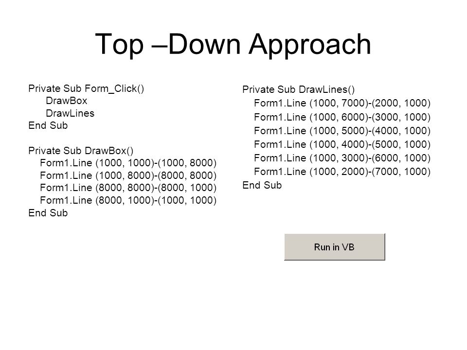 Top –Down Approach Private Sub Form_Click() DrawBox DrawLines End Sub Private Sub DrawBox() Form1.Line (1000, 1000)-(1000, 8000) Form1.Line (1000, 8000)-(8000, 8000) Form1.Line (8000, 8000)-(8000, 1000) Form1.Line (8000, 1000)-(1000, 1000) End Sub Private Sub DrawLines() Form1.Line (1000, 7000)-(2000, 1000) Form1.Line (1000, 6000)-(3000, 1000) Form1.Line (1000, 5000)-(4000, 1000) Form1.Line (1000, 4000)-(5000, 1000) Form1.Line (1000, 3000)-(6000, 1000) Form1.Line (1000, 2000)-(7000, 1000) End Sub