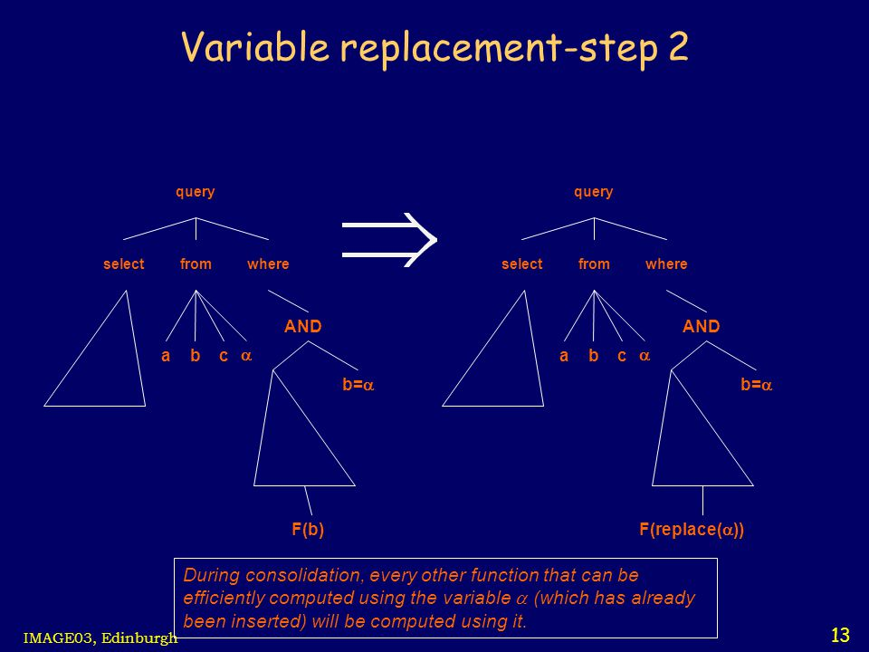 13 IMAGE03, Edinburgh Variable replacement-step 2 query wherefromselect abc F(replace(  ))  AND b=  query wherefromselect abc F(b)  AND b=  During consolidation, every other function that can be efficiently computed using the variable  (which has already been inserted) will be computed using it.