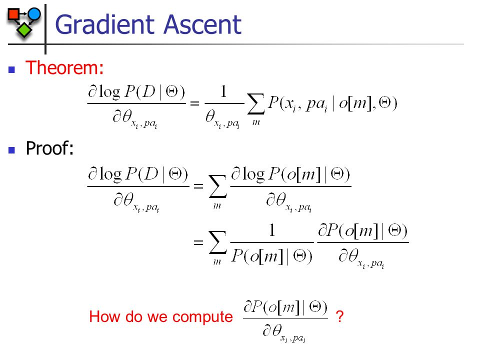 Gradient Ascent Theorem: Proof: How do we compute ?