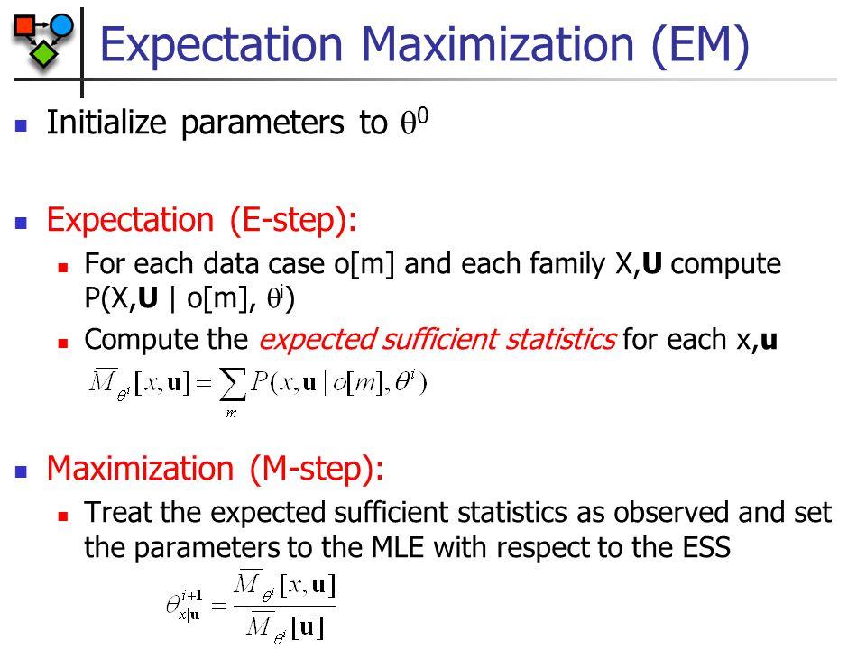 Expectation Maximization (EM) Initialize parameters to  0 Expectation (E-step): For each data case o[m] and each family X,U compute P(X,U | o[m],  i