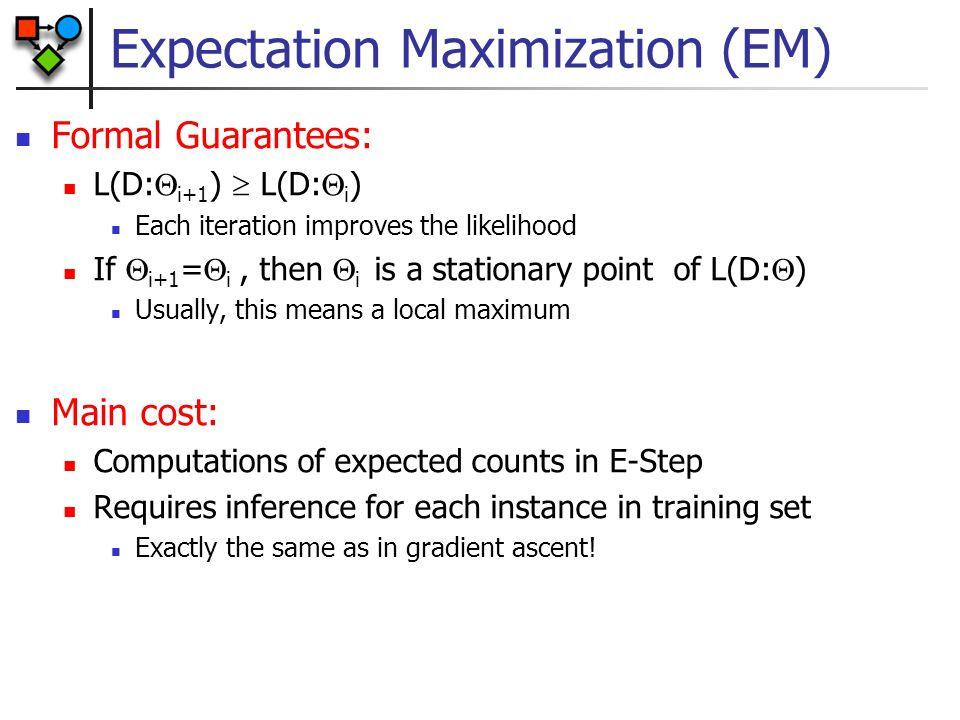 Expectation Maximization (EM) Formal Guarantees: L(D:  i+1 )  L(D:  i ) Each iteration improves the likelihood If  i+1 =  i, then  i is a statio
