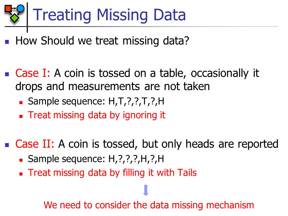 Treating Missing Data How Should we treat missing data? Case I: A coin is tossed on a table, occasionally it drops and measurements are not taken Samp
