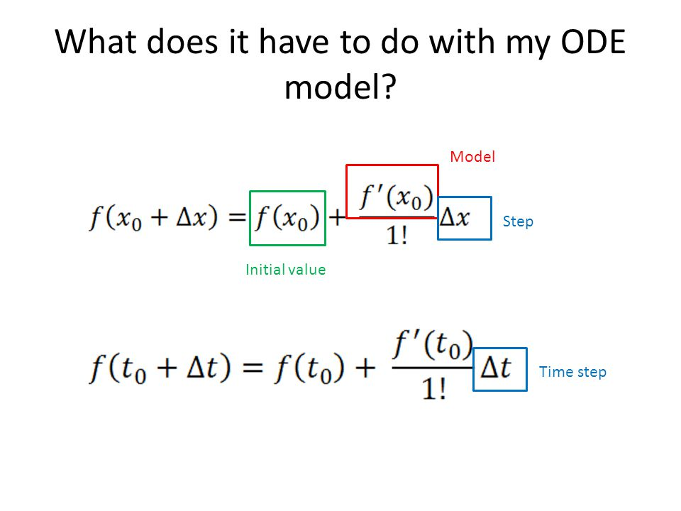 What does it have to do with my ODE model? Model Initial value Step Time step
