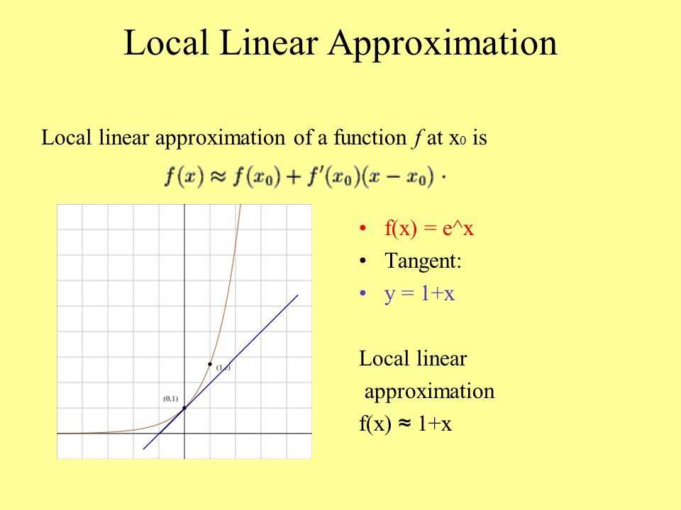 Local Linear Approximation Local linear approximation of a function f at x 0 is f(x) = e^x Tangent: y = 1+x Local linear approximation f(x) ≈ 1+x