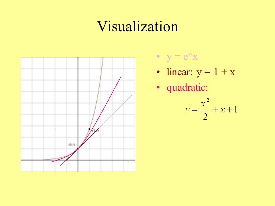 Maclaurin Polynomials The accuracy of the approximation increases as the degree of the polynomial increases.