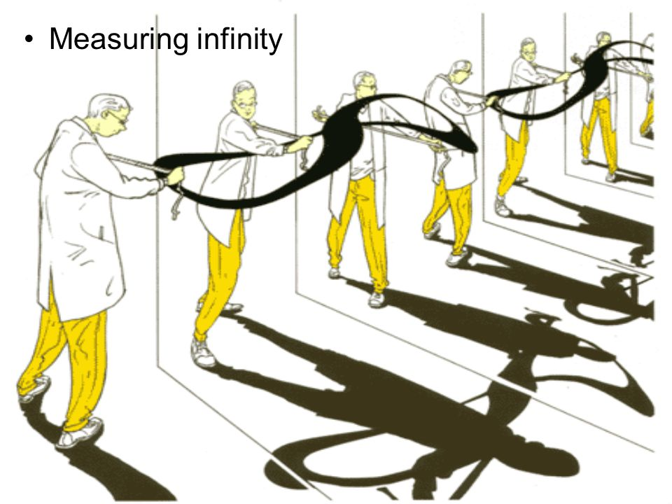 Measuring infinity