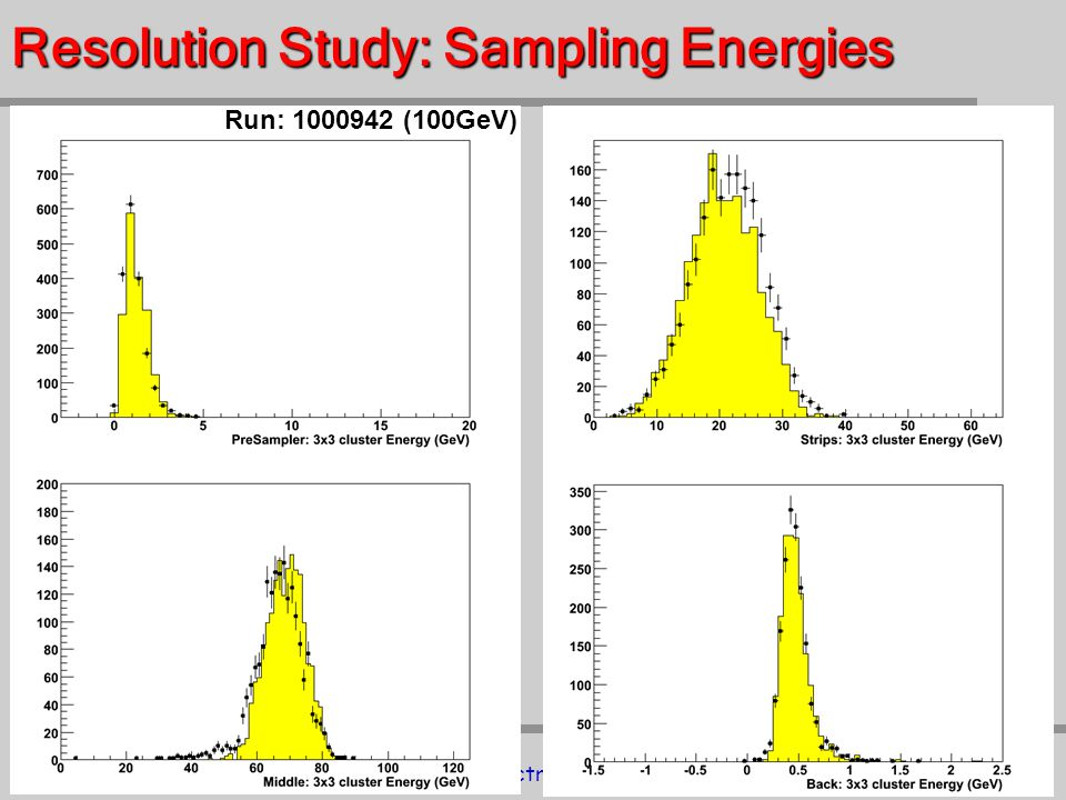 13-Sep-2005Status of electron Data vs MC analysis23 Resolution Study: Sampling Energies Run: (100GeV)