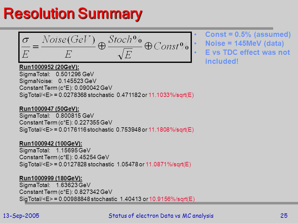 13-Sep-2005Status of electron Data vs MC analysis25 Resolution Summary Run (20GeV): SigmaTotal: GeV SigmaNoise: GeV Constant Term (c*E): GeV SigTotal/ = stochastic or %/sqrt(E) Run (50GeV): SigmaTotal: GeV Constant Term (c*E): GeV SigTotal/ = stochastic or %/sqrt(E) Run (100GeV): SigmaTotal: GeV Constant Term (c*E): GeV SigTotal/ = stochastic or %/sqrt(E) Run (180GeV): SigmaTotal: GeV Constant Term (c*E): GeV SigTotal/ = stochastic or %/sqrt(E) Const = 0.5% (assumed) Noise = 145MeV (data) E vs TDC effect was not included!