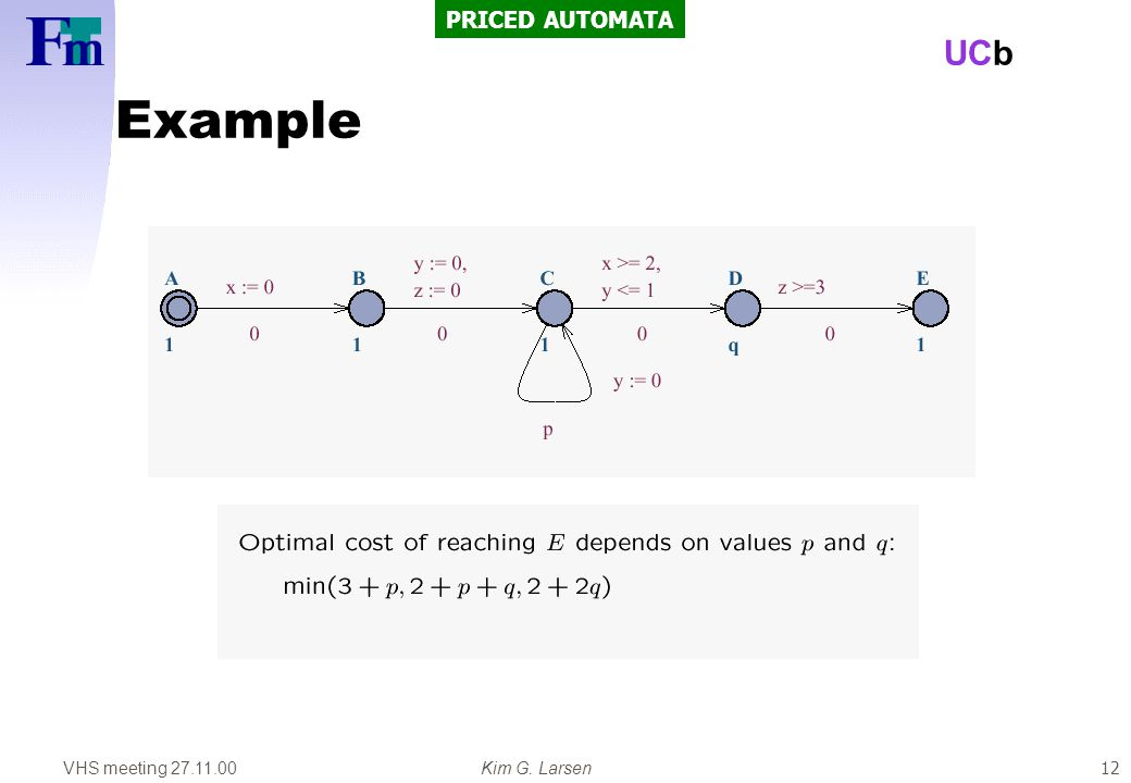 VHS meeting 27.11.00Kim G. Larsen UCb 12 Example PRICED AUTOMATA