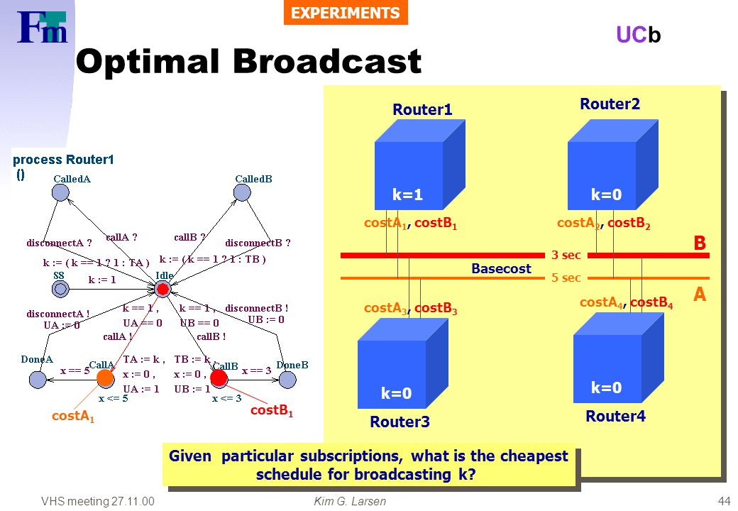 VHS meeting 27.11.00Kim G. Larsen UCb 44 Optimal Broadcast Router1 Router2 Router3 Router4 A B Given particular subscriptions, what is the cheapest sc