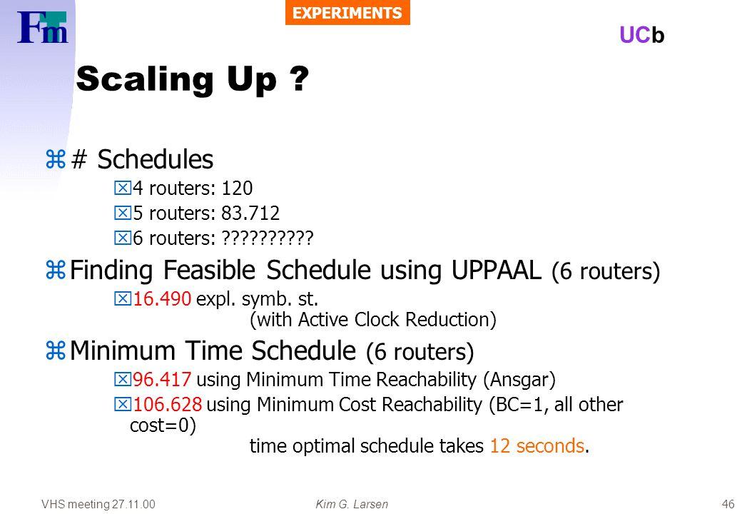 VHS meeting 27.11.00Kim G. Larsen UCb 46 Scaling Up ? z# Schedules x4 routers: 120 x5 routers: 83.712 x6 routers: ?????????? zFinding Feasible Schedul
