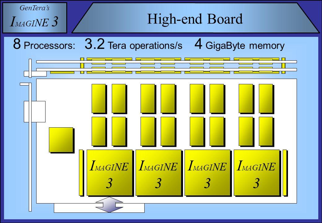GenTera's I M A G I N E 3 High-end Board 8 Processors: 3.2 Tera operations/s 4 GigaByte memory IMAGINE3IMAGINE3 IMAGINE3IMAGINE3 IMAGINE3IMAGINE3 IMAGINE3IMAGINE3 IMAGINE3IMAGINE3 IMAGINE3IMAGINE3 IMAGINE3IMAGINE3 IMAGINE3IMAGINE3