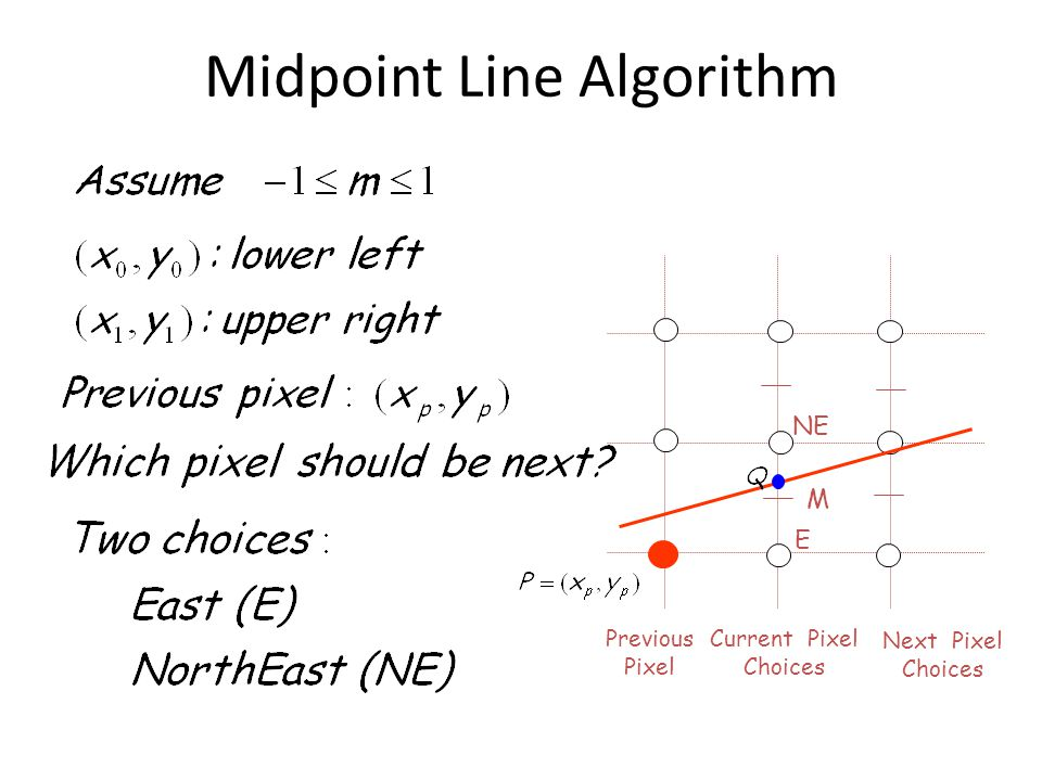 Midpoint Line Algorithm E NE M Previous Pixel Current Pixel Choices Next Pixel Choices
