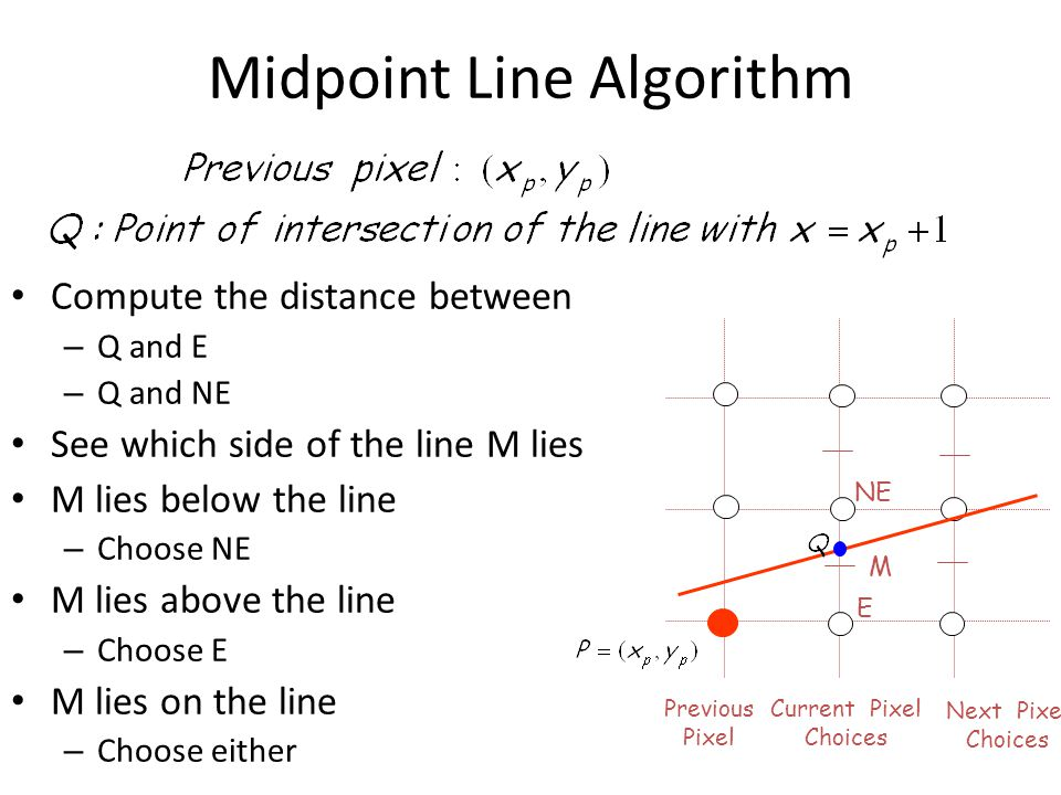 Midpoint Line Algorithm Compute the distance between – Q and E – Q and NE See which side of the line M lies M lies below the line – Choose NE M lies above the line – Choose E M lies on the line – Choose either E NE M Previous Pixel Current Pixel Choices Next Pixel Choices