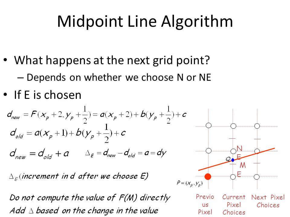 Midpoint Line Algorithm What happens at the next grid point.