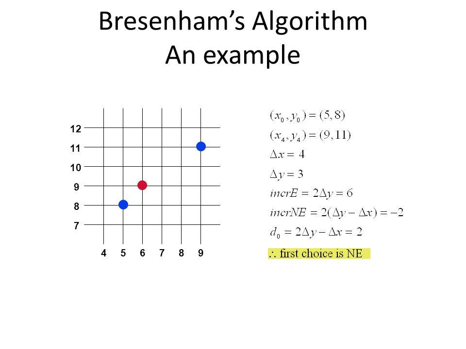 Bresenham's Algorithm An example 456789 7 8 9 10 11 12