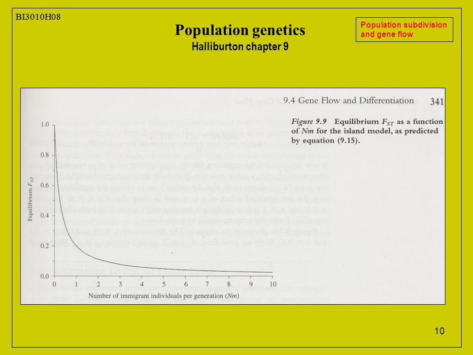 10 BI3010H08 Population genetics Halliburton chapter 9 Population subdivision and gene flow