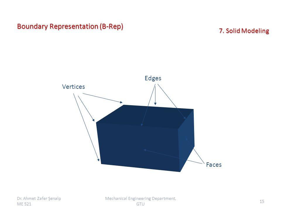 Vertices Edges Faces Boundary Representation (B-Rep) Dr.
