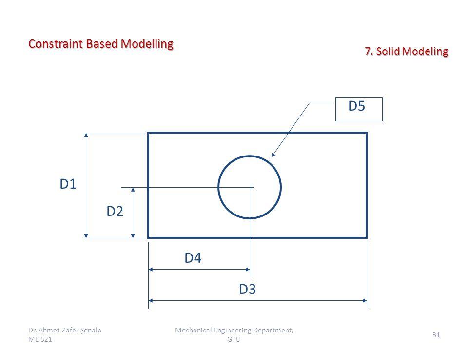 D1 D2 D4 D3 D5 Constraint Based Modelling Dr.