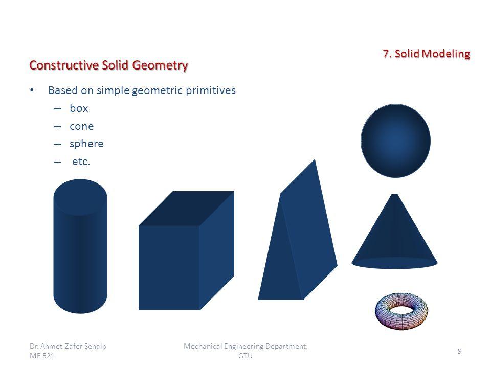 Based on simple geometric primitives – box – cone – sphere – etc.