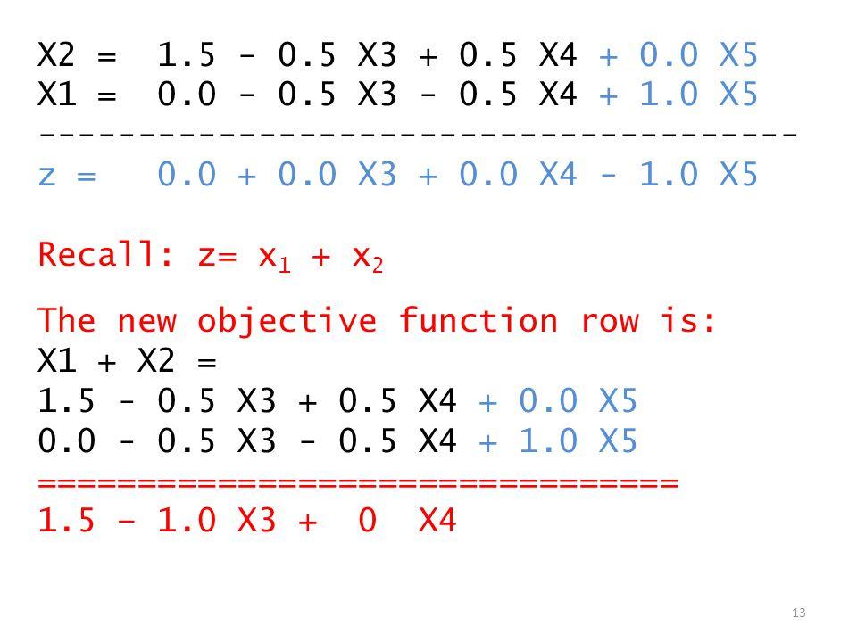 X2 = 1.5 - 0.5 X3 + 0.5 X4 + 0.0 X5 X1 = 0.0 - 0.5 X3 - 0.5 X4 + 1.0 X5 -------------------------------------- z = 0.0 + 0.0 X3 + 0.0 X4 - 1.0 X5 Recall: z= x 1 + x 2 The new objective function row is: X1 + X2 = 1.5 - 0.5 X3 + 0.5 X4 + 0.0 X5 0.0 - 0.5 X3 - 0.5 X4 + 1.0 X5 ================================ 1.5 – 1.0 X3 + 0 X4 13